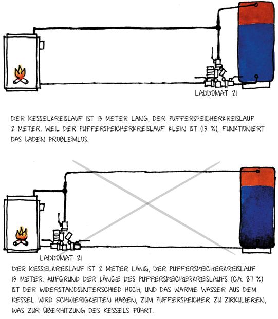 Großartig Glühwürmchen 30cxi Teile Ideen - Der Schaltplan - greigo.com